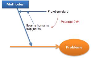 diagramme-d-ichikawa-analyse