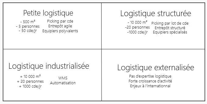 entrepot-logistique-exemple