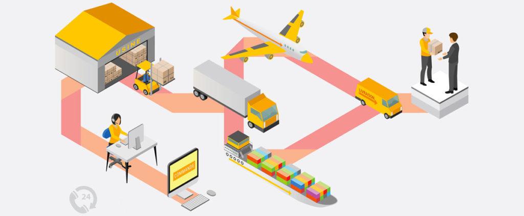 logiciel-gestion-logistique-et-transport-tracabilite
