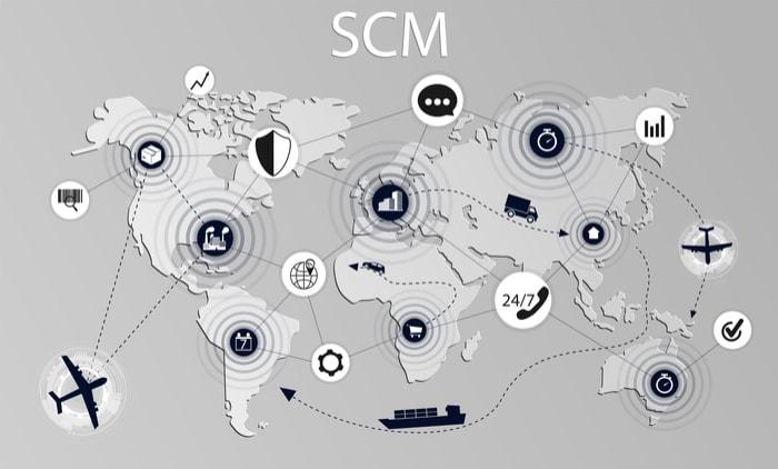 Les meilleurs logiciels SCM