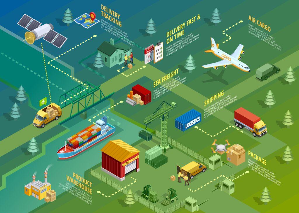 plateforme-logistique-definition-flux