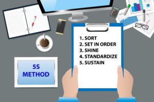 supply-chain-management-5s