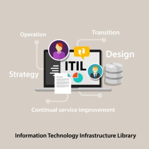 supply-chain-management-itil