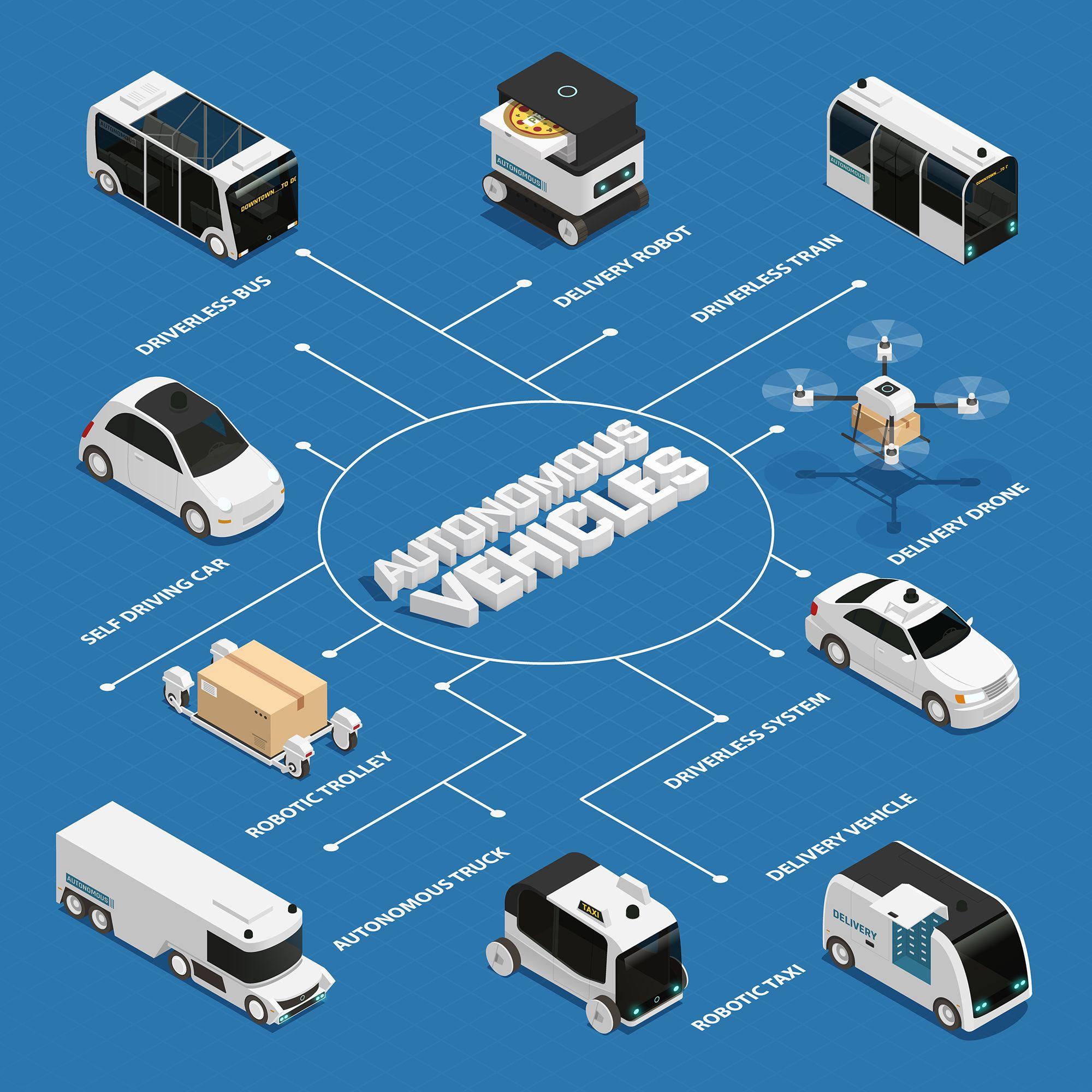 vehicule-livraison-autonome-supply